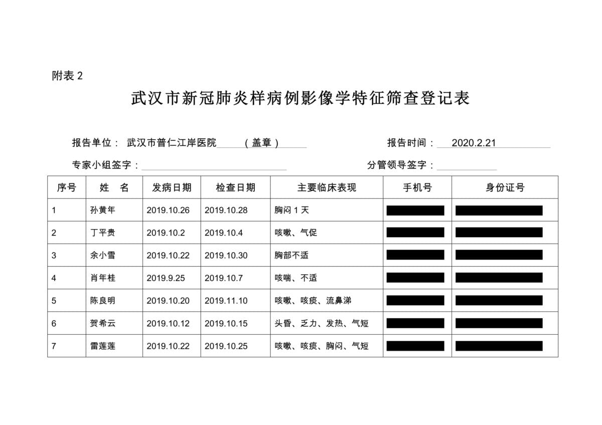 leaked document-wuhan-hospital